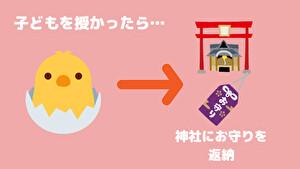 子どもを授かったら、神社に子宝お守りを返納する図